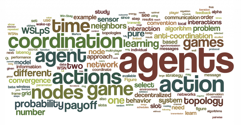 Wordle from my PhD thesis
