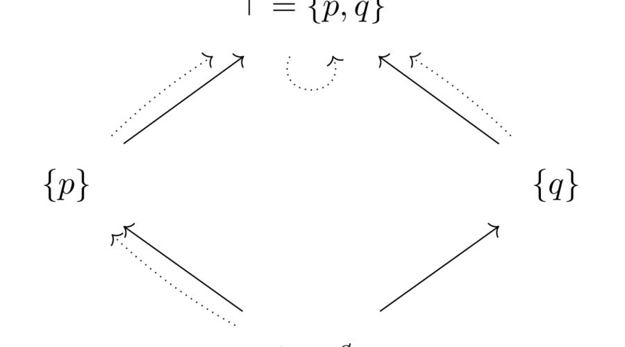 An operator on a lattice